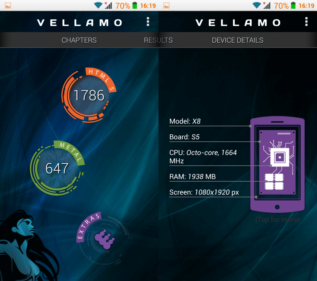vellamo benchmark results for iocean x8