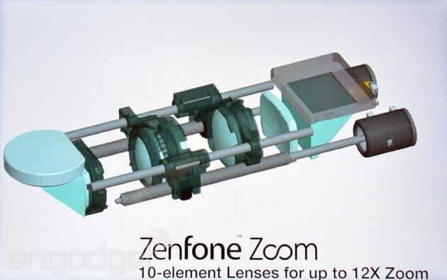 ASUS ZenFone Zoom module