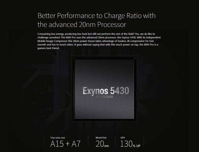 Samsung Exynos 5 Octa 5430