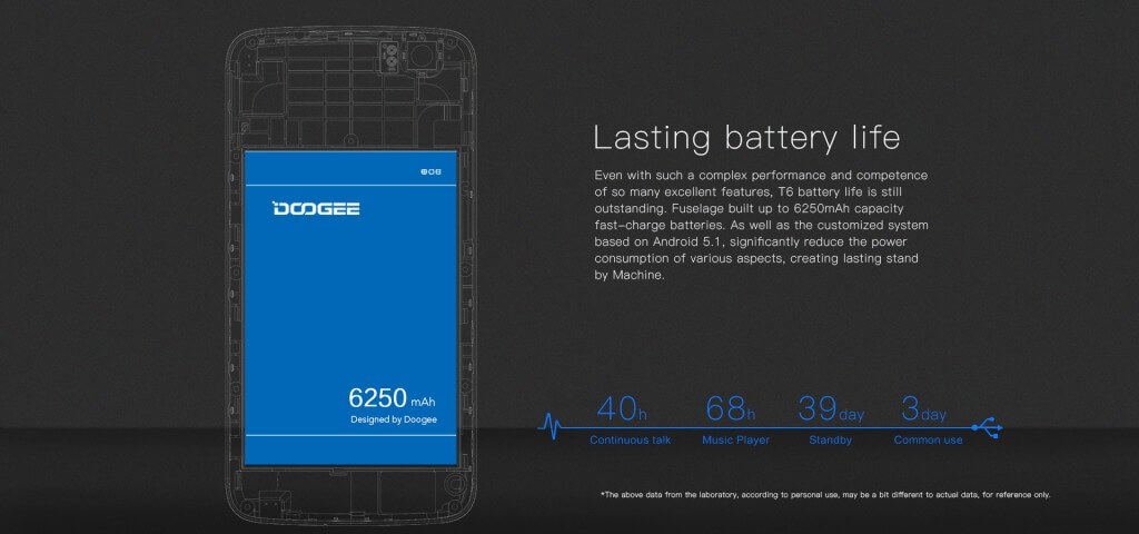 longest lasting battery